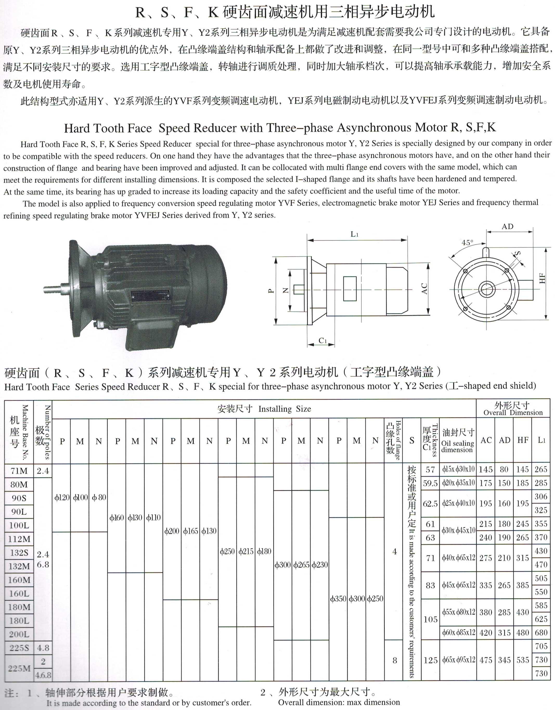 臣功四大系列用直联电机尺寸图